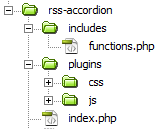 File Structure jQuery UI